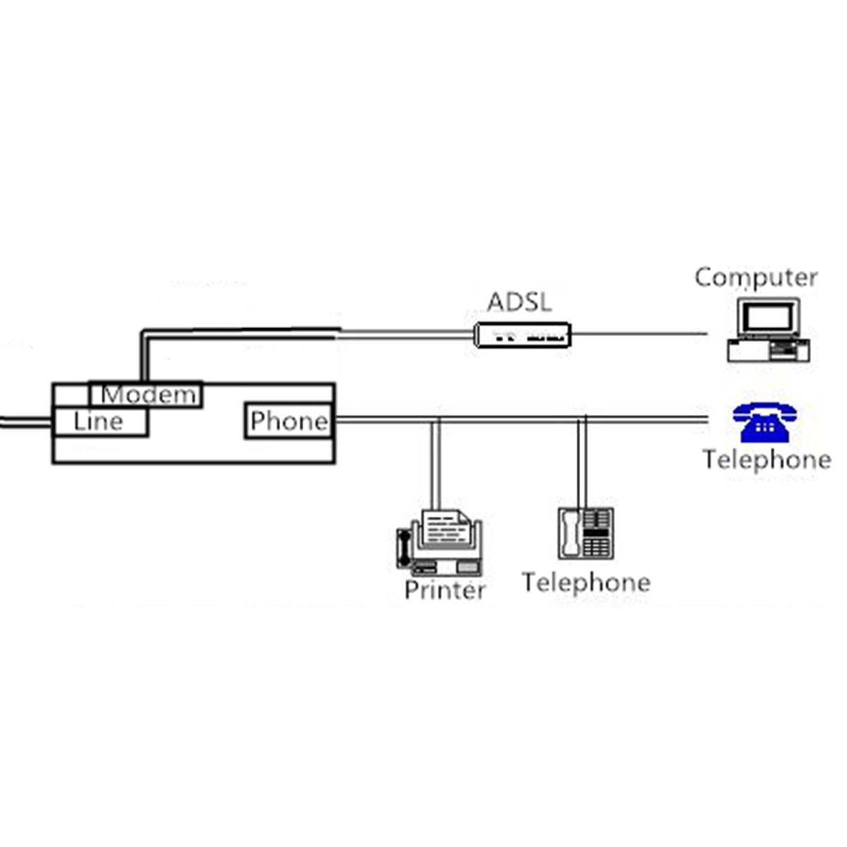 rj11 adsl fax modem broadband phone network jack cable. Black Bedroom Furniture Sets. Home Design Ideas