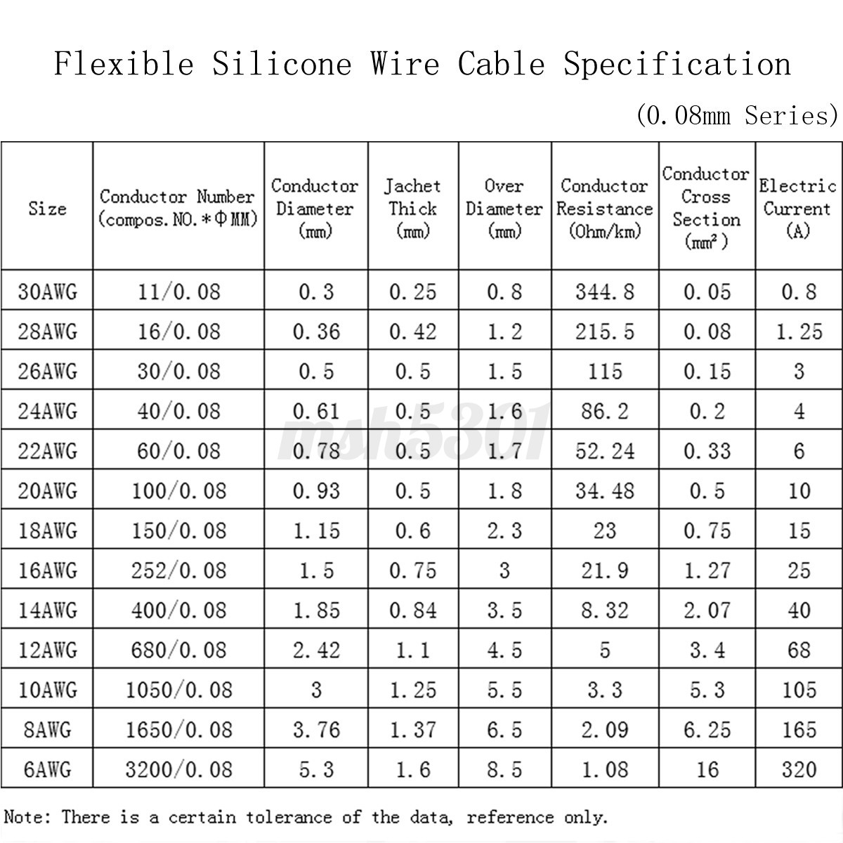 Cool 16 awg wire diameter images electrical system block diagram great 10 awg wire diameter images electrical circuit diagram greentooth Image collections