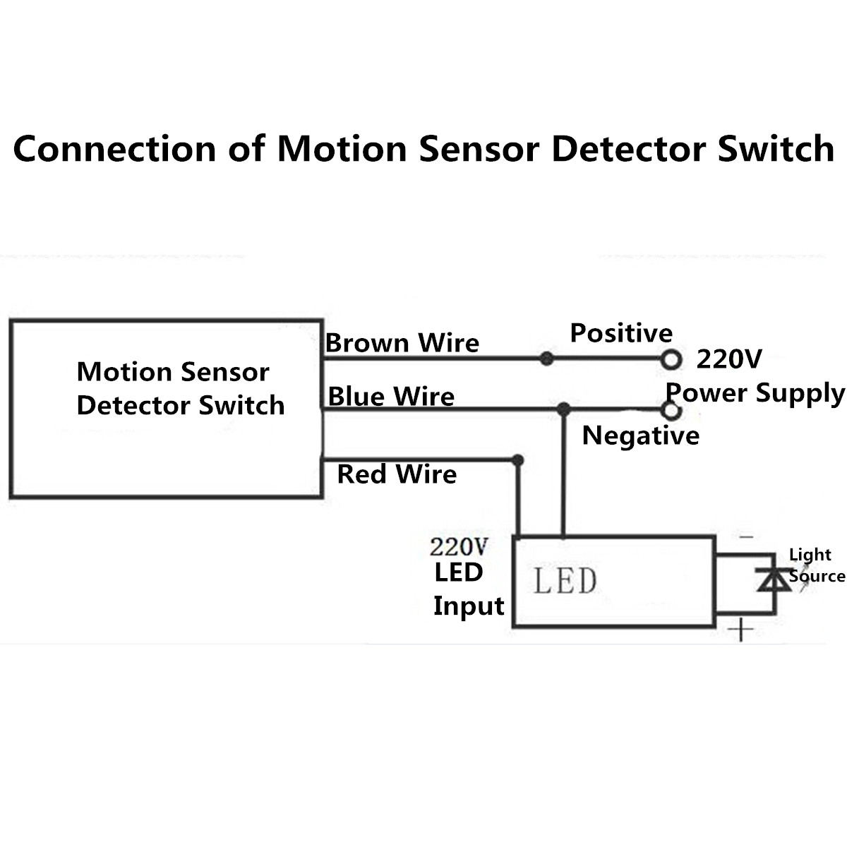 outdoor 220v automatic infrared pir motion sensor switch led motion light wiring diagram