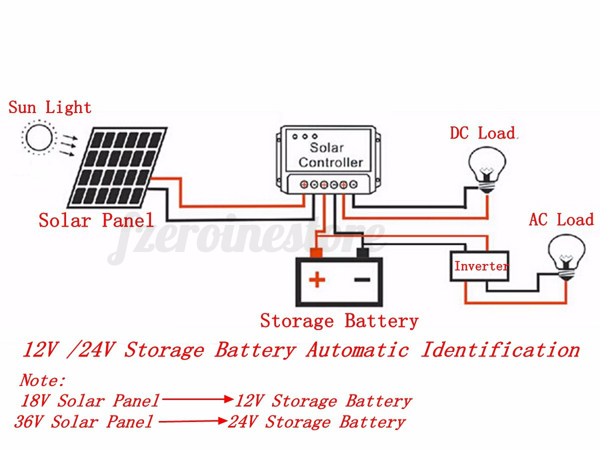 Solar Wiring Size Electrical Work Diagram Panel Battery Car Order Of Autos Post Cable Supplies