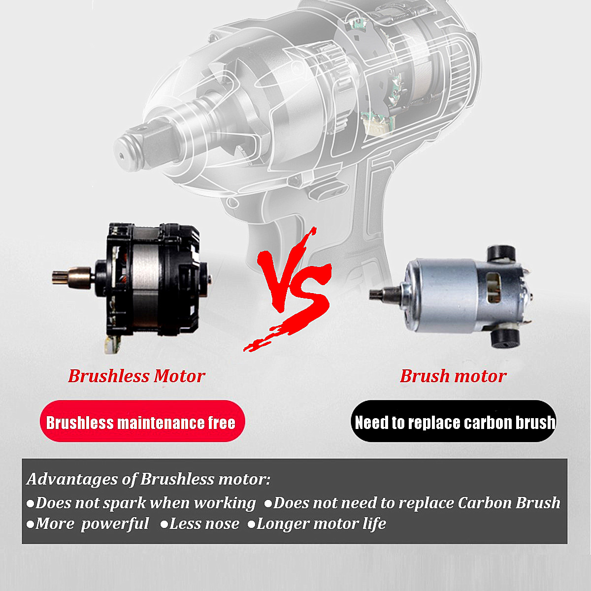 68v 2 Speed Impact Wrench 6000mah Brushless Cordless Lithium Ion What Is A Motor And How Does It Work Detail Image