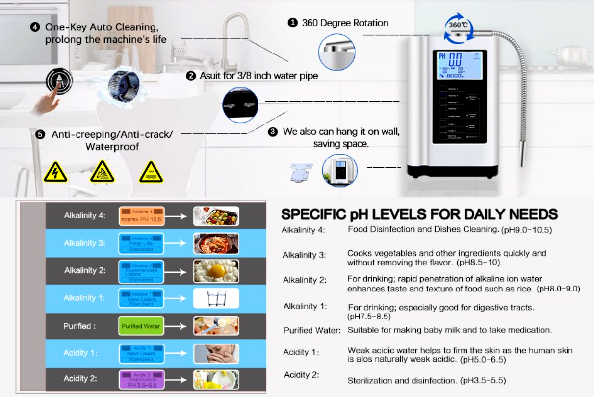 built in overheat protection system prevent high temperature water entering the machine assure the machine to work safe - Water Ionizer Machine