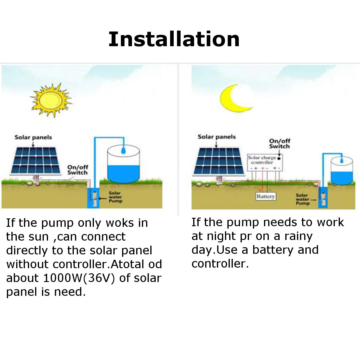 24v Solar Water Pump 40 80m Deep Well Submersible Steel Energy Panels Diagram Of The Gpm Array Detail Image