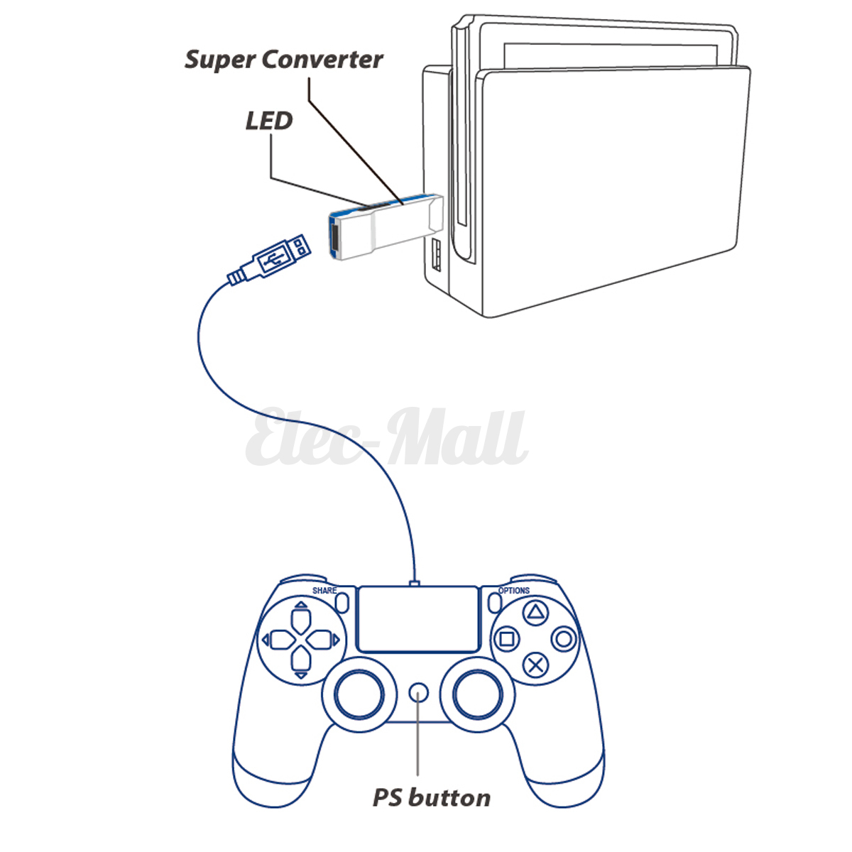 How to connect wii controller to pc